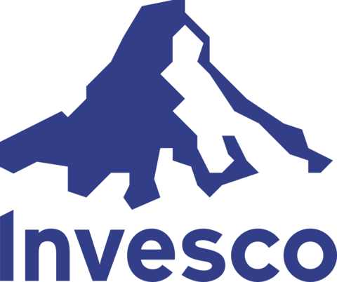 PGJ | Invesco Capital Management LLC - Invesco Golden Dragon China ETF  Stock Price