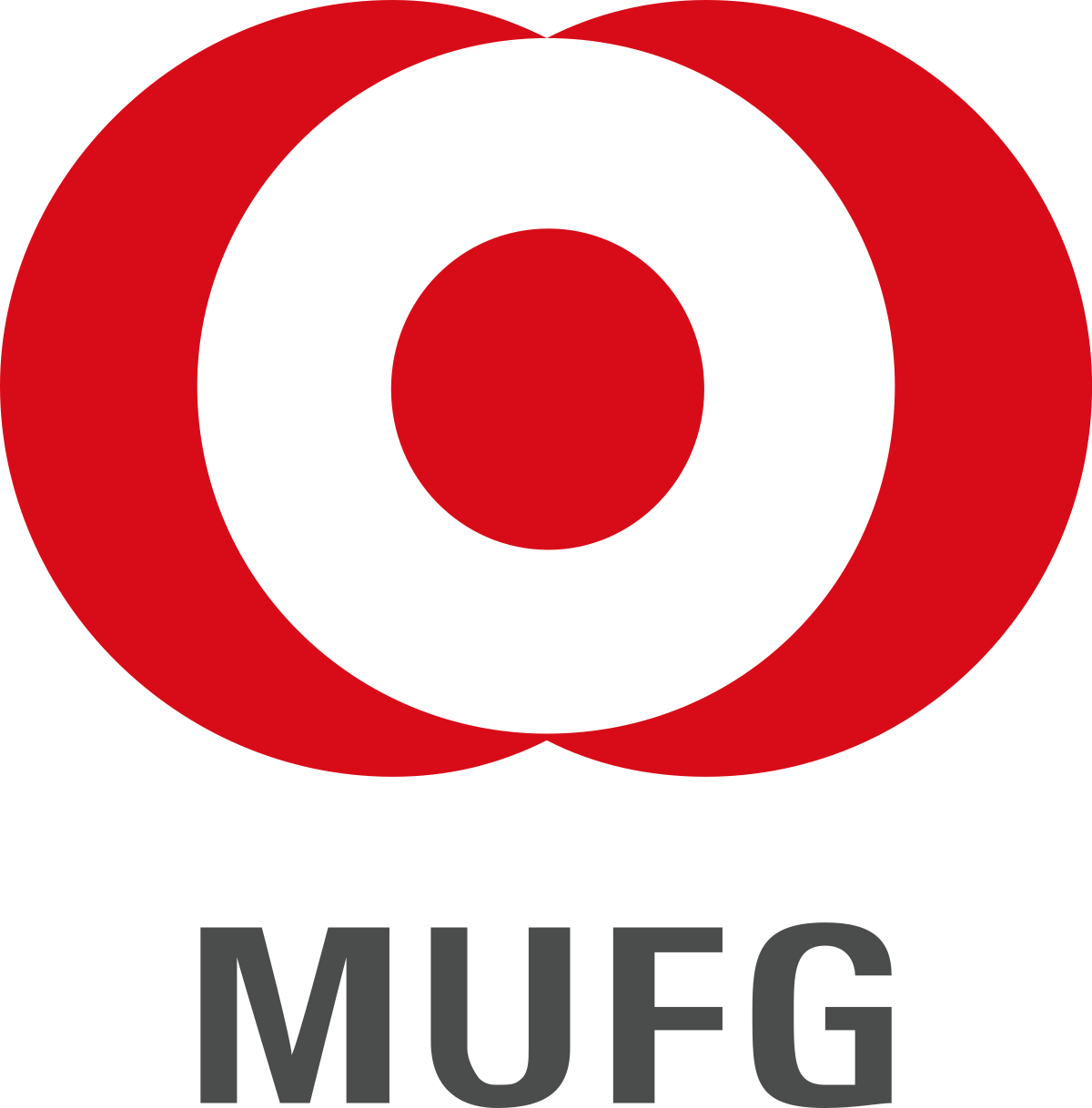 Mitsubishi Ufj Financial Group Inc. 8306 Icon Logo